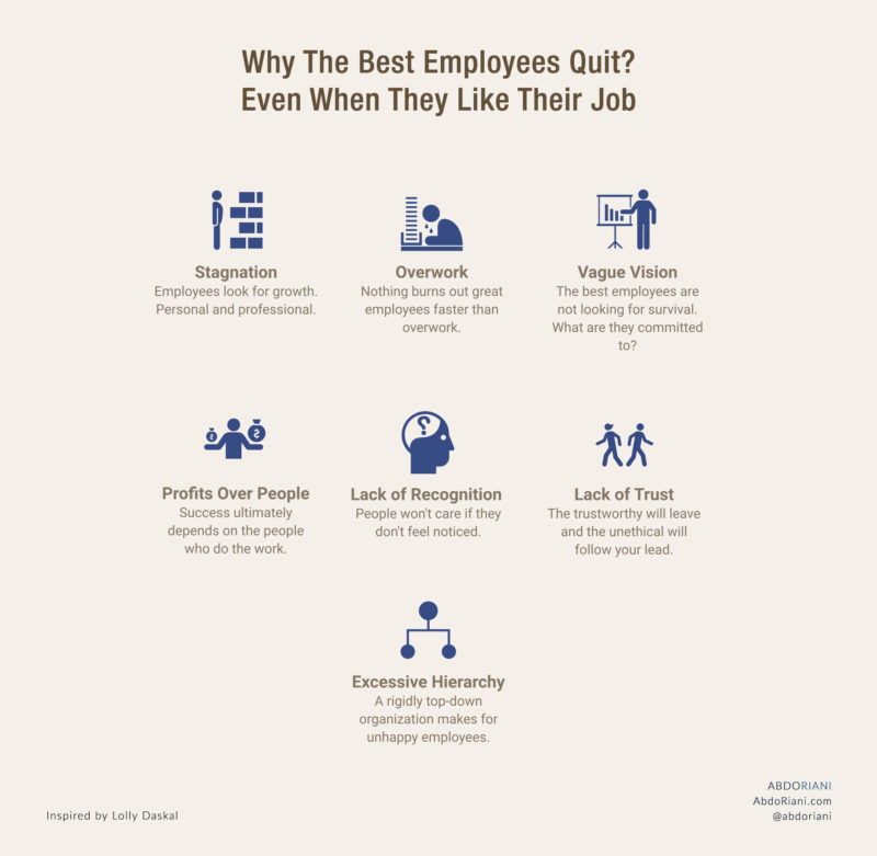 Why The Best Employees Quit? Even When They Like Their Job