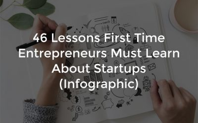 46 Lessons First Time Entrepreneurs Must Learn About Startups
