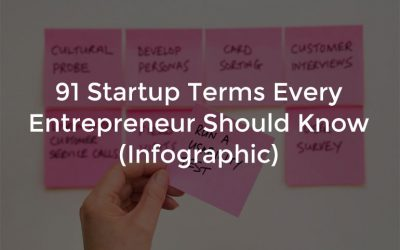 91 Startup Terms Every Entrepreneur Should Know